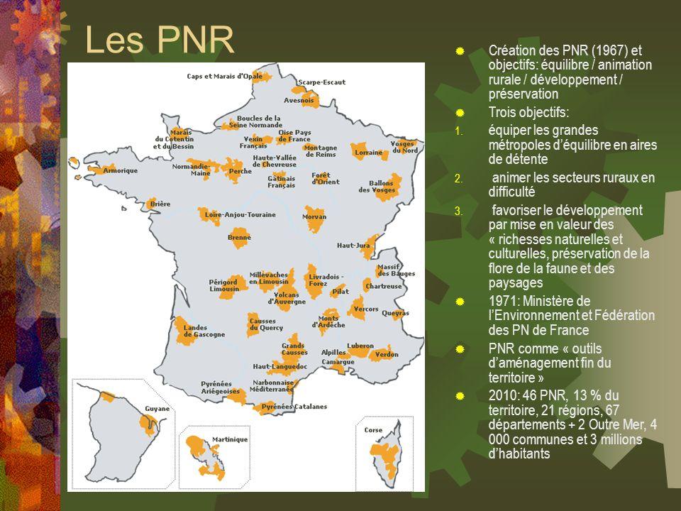 Les PNR Création des PNR (1967) et objectifs: équilibre / animation rurale / développement / préservation Trois objectifs: 1. équiper les grandes métr