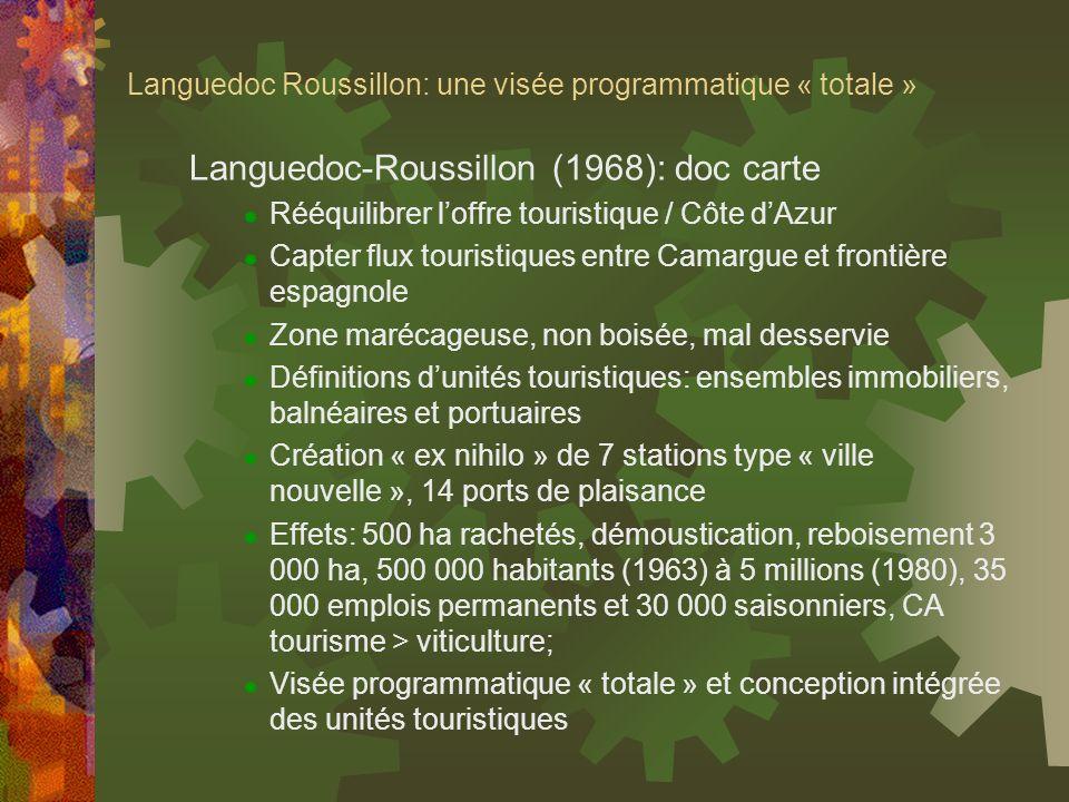 Languedoc Roussillon: une visée programmatique « totale » Languedoc-Roussillon (1968): doc carte Rééquilibrer loffre touristique / Côte dAzur Capter f
