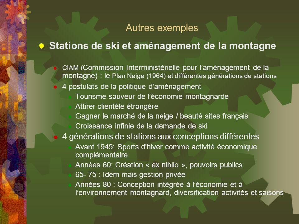 Autres exemples Stations de ski et aménagement de la montagne CIAM ( Commission Interministérielle pour laménagement de la montagne) : le Plan Neige (
