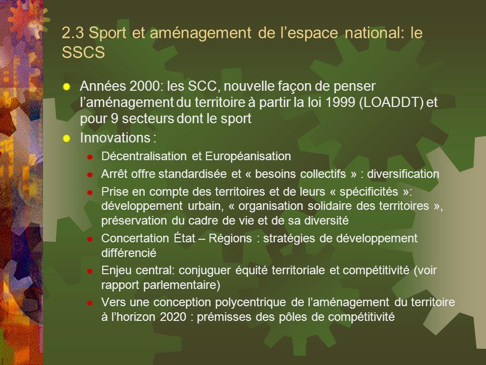 2.3 Sport et aménagement de lespace national: le SSCS Années 2000: les SCC, nouvelle façon de penser laménagement du territoire à partir la loi 1999 (
