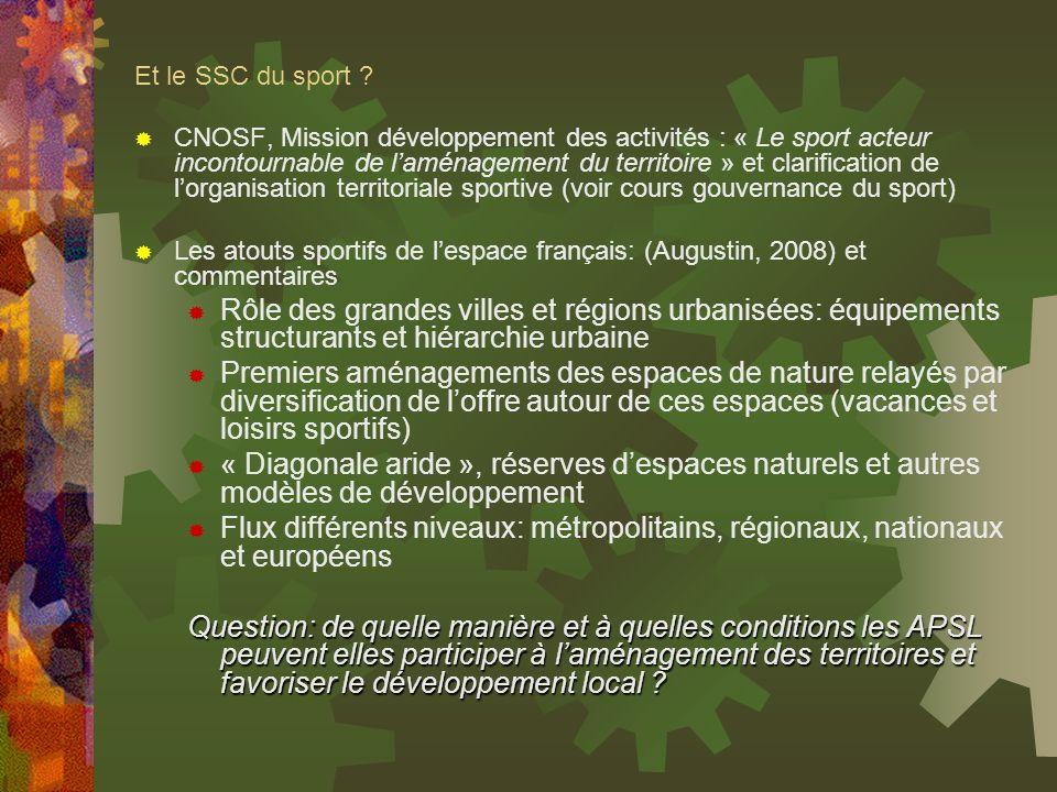 Et le SSC du sport ? CNOSF, Mission développement des activités : « Le sport acteur incontournable de laménagement du territoire » et clarification de