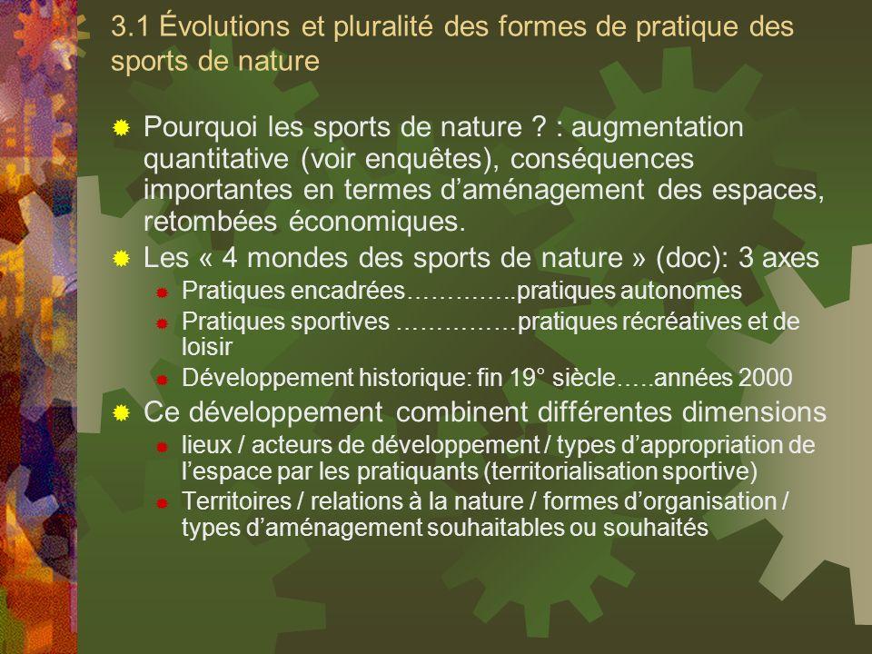 3.1 Évolutions et pluralité des formes de pratique des sports de nature Pourquoi les sports de nature ? : augmentation quantitative (voir enquêtes), c