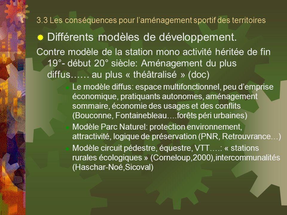 3.3 Les conséquences pour laménagement sportif des territoires Différents modèles de développement. Contre modèle de la station mono activité héritée