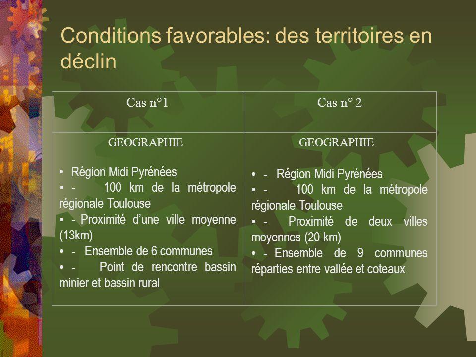 Conditions favorables: des territoires en déclin Cas n°1Cas n° 2 GEOGRAPHIE Région Midi Pyrénées - 100 km de la métropole régionale Toulouse - Proximi