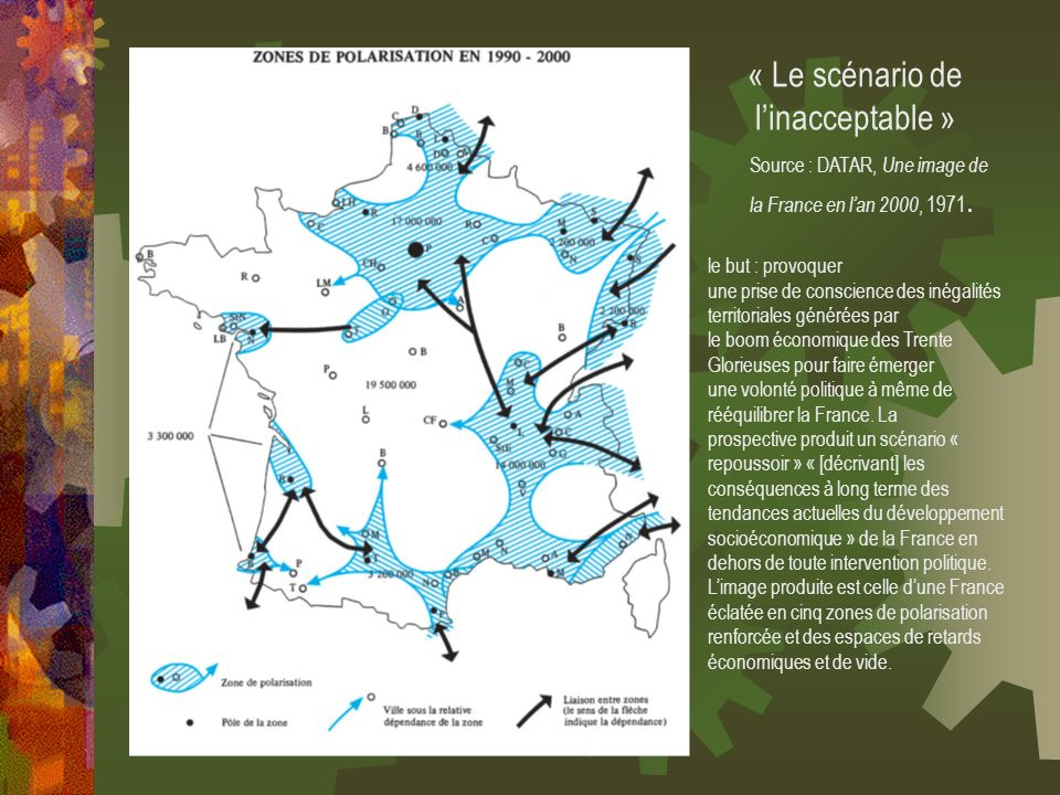 « Le scénario de linacceptable » Source : DATAR, Une image de la France en lan 2000, 1971. le but : provoquer une prise de conscience des inégalités t