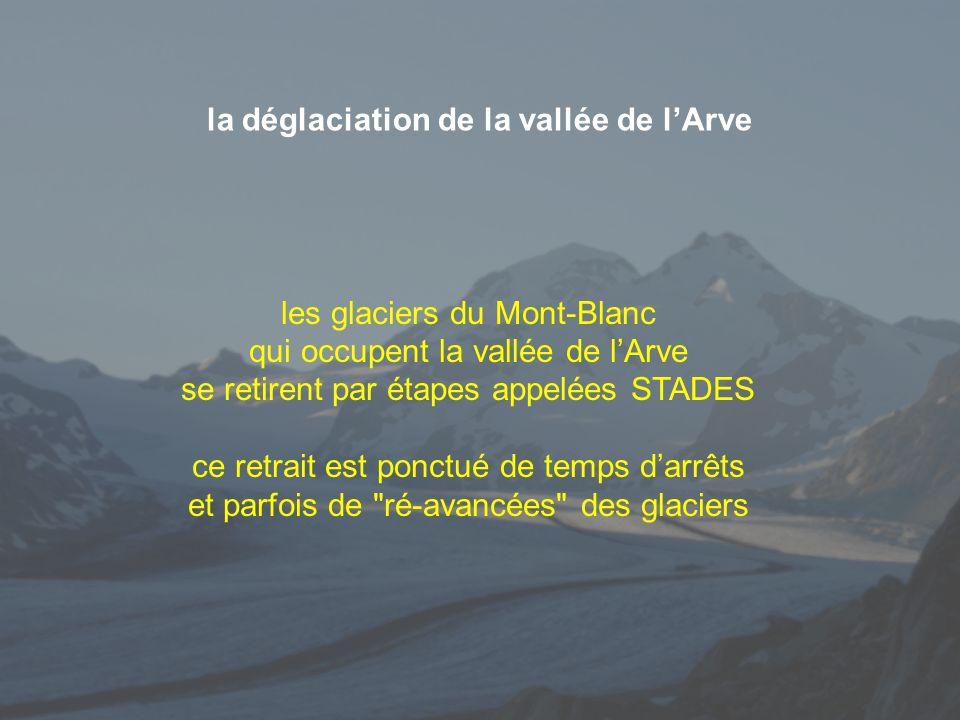 le stade des Rocailles - 20 000 ans écoulement des glaciers Arve et Giffre