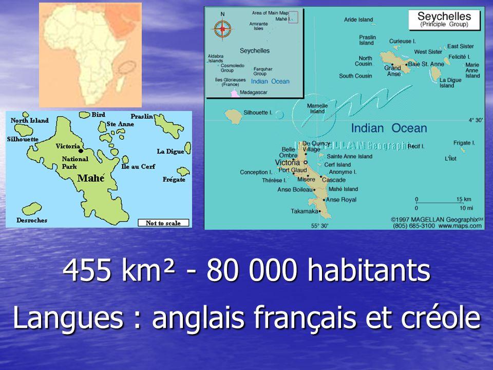 455 km² - 80 000 habitants Langues : anglais français et créole