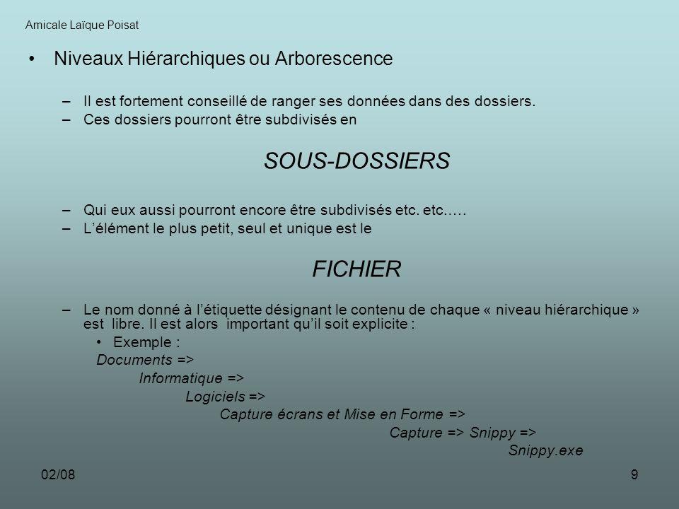 02/089 Niveaux Hiérarchiques ou Arborescence –Il est fortement conseillé de ranger ses données dans des dossiers. –Ces dossiers pourront être subdivis