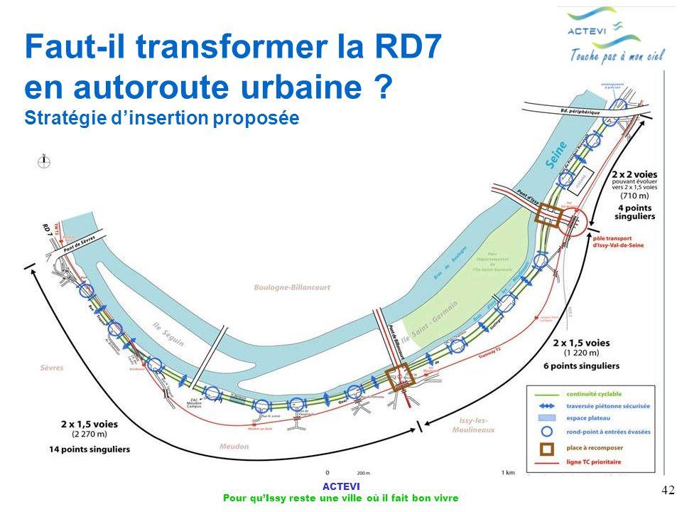 ACTEVI Pour quIssy reste une ville où il fait bon vivre 42 Faut-il transformer la RD7 en autoroute urbaine ? Stratégie dinsertion proposée