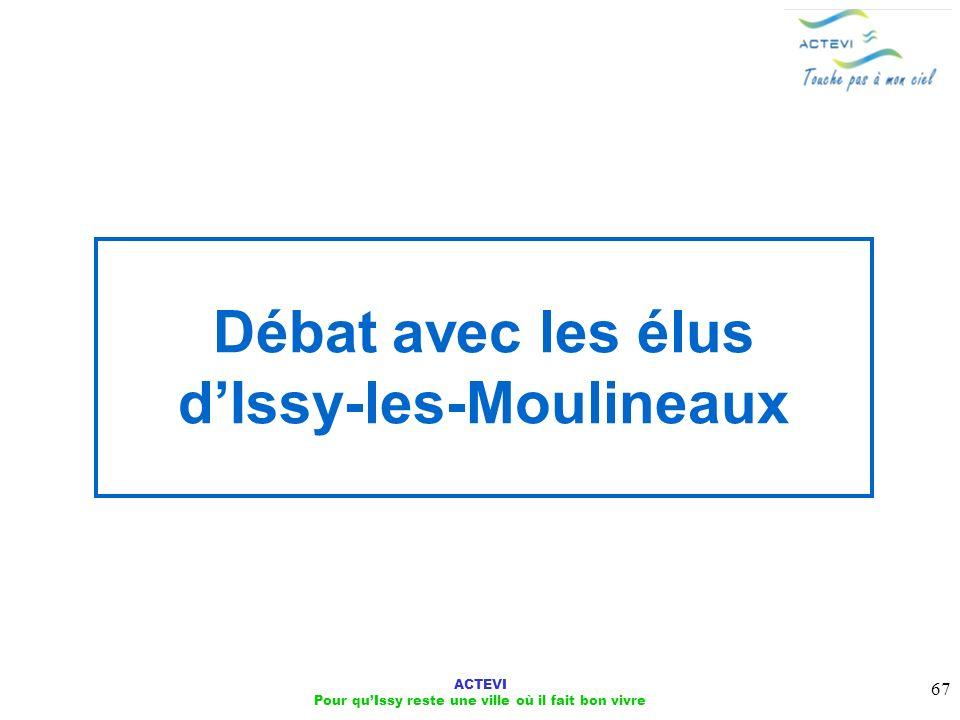 ACTEVI Pour quIssy reste une ville où il fait bon vivre 67 Débat avec les élus dIssy-les-Moulineaux