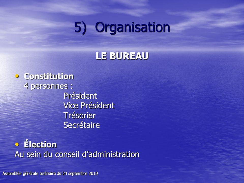 5) Organisation LE BUREAU Constitution Constitution 4 personnes : Président Vice Président TrésorierSecrétaire Élection Élection Au sein du conseil da