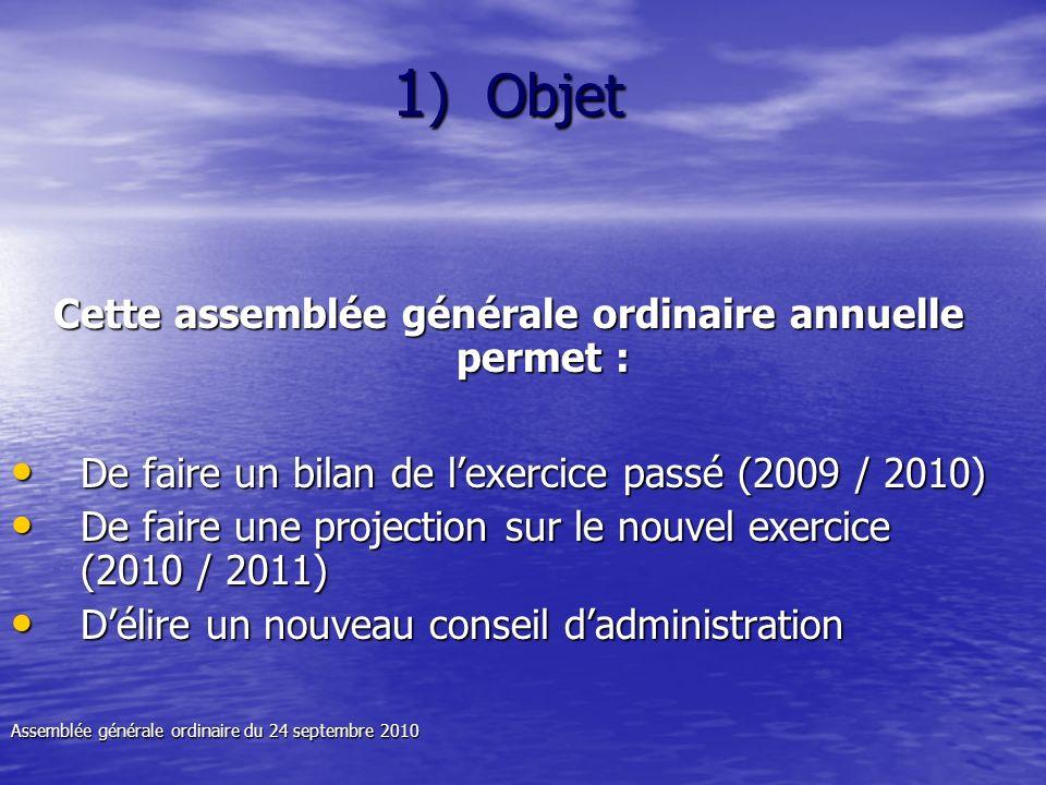 1 ) Objet Cette assemblée générale ordinaire annuelle permet : De faire un bilan de lexercice passé (2009 / 2010) De faire un bilan de lexercice passé