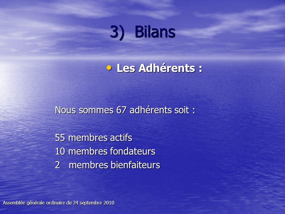 3) Bilans Les Adhérents : Les Adhérents : Nous sommes 67 adhérents soit : 55 membres actifs 10 membres fondateurs 2 membres bienfaiteurs Assemblée gén