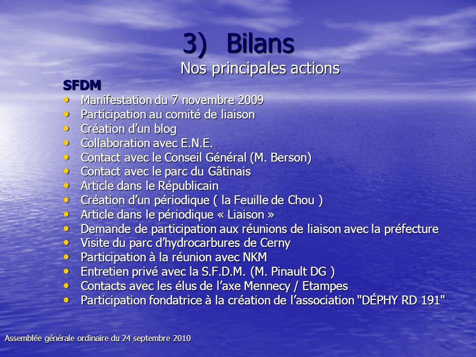3)Bilans Nos principales actions SFDM Manifestation du 7 novembre 2009 Manifestation du 7 novembre 2009 Participation au comité de liaison Participati