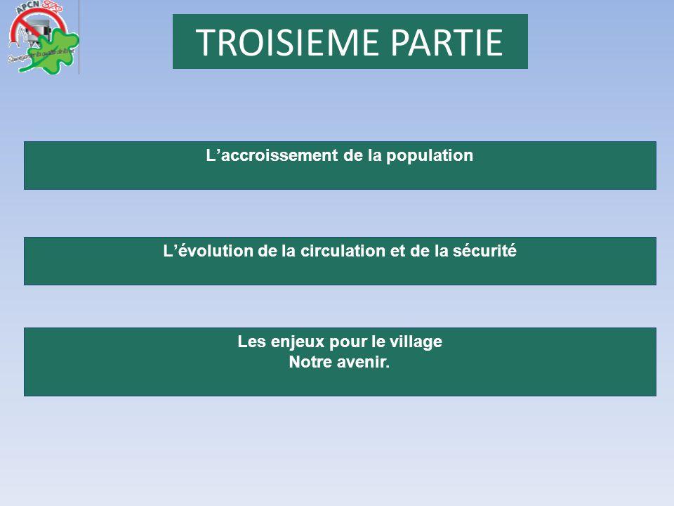TROISIEME PARTIE Les enjeux pour le village Notre avenir. Laccroissement de la population Lévolution de la circulation et de la sécurité