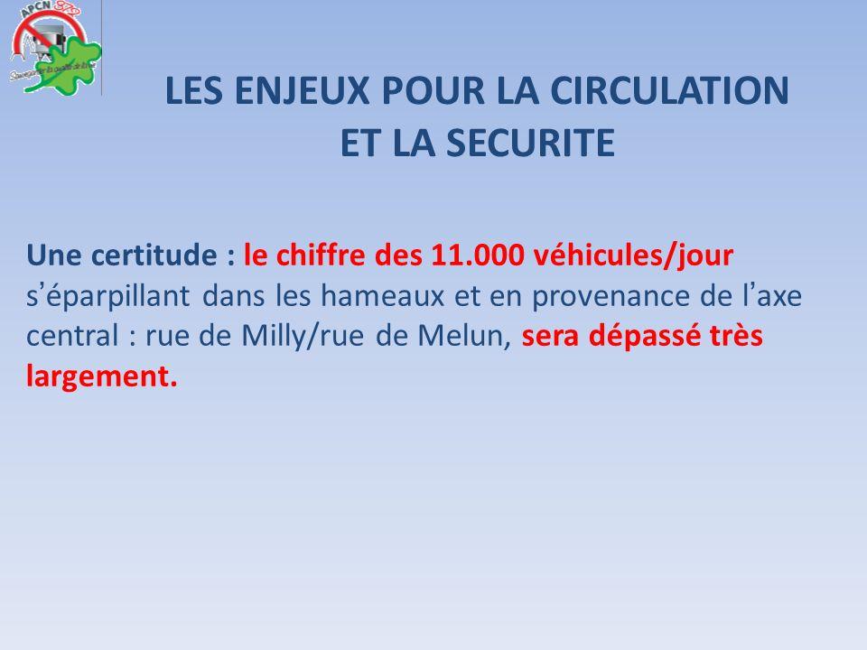 LES ENJEUX POUR LA CIRCULATION ET LA SECURITE Une certitude : le chiffre des 11.000 véhicules/jour séparpillant dans les hameaux et en provenance de l