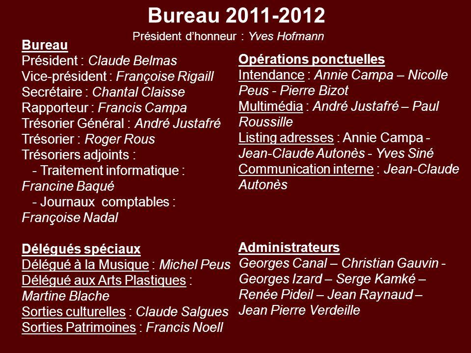 Bureau Président : Claude Belmas Vice-président : Françoise Rigaill Secrétaire : Chantal Claisse Rapporteur : Francis Campa Trésorier Général : André