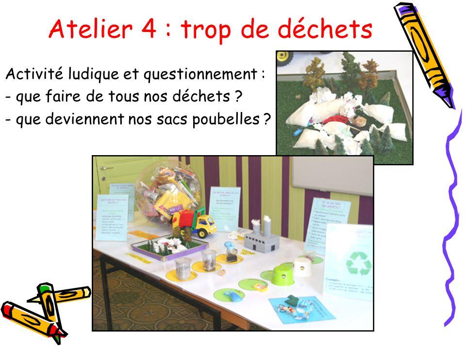 Atelier 4 : trop de déchets Activité ludique et questionnement : - que faire de tous nos déchets ? - que deviennent nos sacs poubelles ?