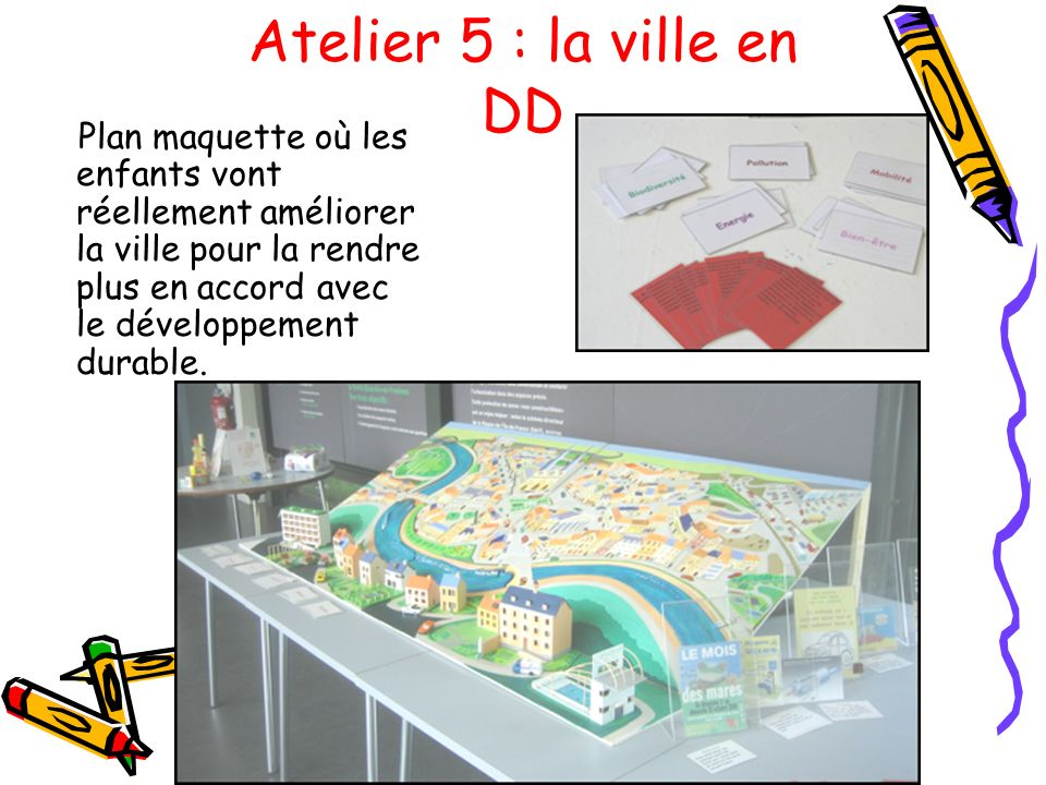Atelier 5 : la ville en DD Plan maquette où les enfants vont réellement améliorer la ville pour la rendre plus en accord avec le développement durable