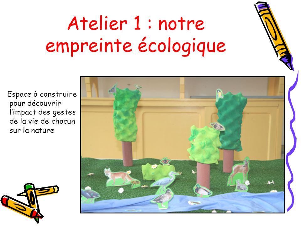 Atelier 1 : notre empreinte écologique -construire une maison ; -consommer de leau ; -organiser son jardin ; -émettre des déchets ; -cultiver les terrains ; - …
