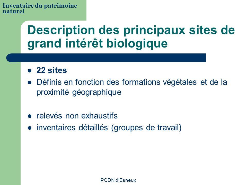 Description des principaux sites de grand intérêt biologique 22 sites Définis en fonction des formations végétales et de la proximité géographique rel