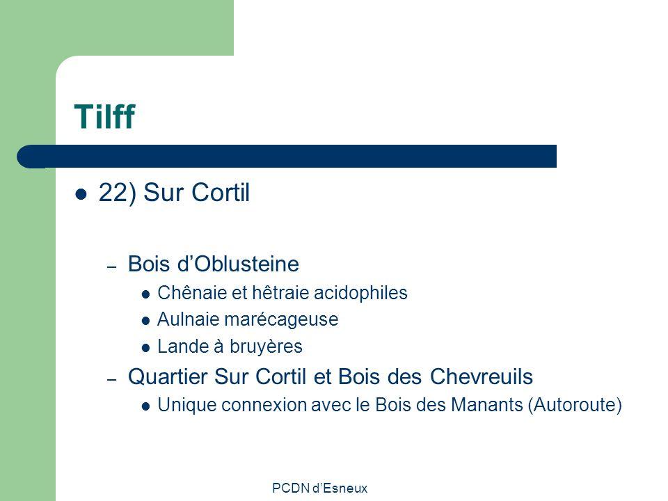 Tilff 22) Sur Cortil – Bois dOblusteine Chênaie et hêtraie acidophiles Aulnaie marécageuse Lande à bruyères – Quartier Sur Cortil et Bois des Chevreui
