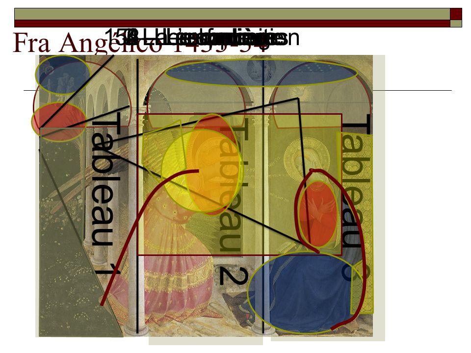 Fra Angélico 1433-34 1 – La composition2 – Le cadrage3 – La couleur4 – La lumière5 – Les matières6 – Lespace7 – Les formes Tableau 1 Tableau 2 Tableau 3