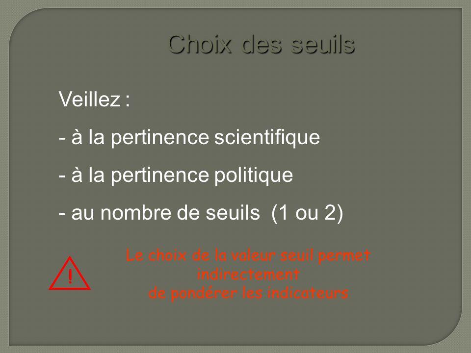 Choix des seuils Veillez : - à la pertinence scientifique - à la pertinence politique - au nombre de seuils (1 ou 2) ! Le choix de la valeur seuil per