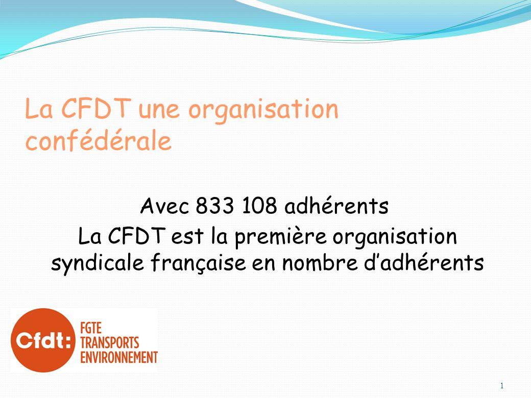 La CFDT une organisation confédérale 1 Avec 833 108 adhérents La CFDT est la première organisation syndicale française en nombre dadhérents