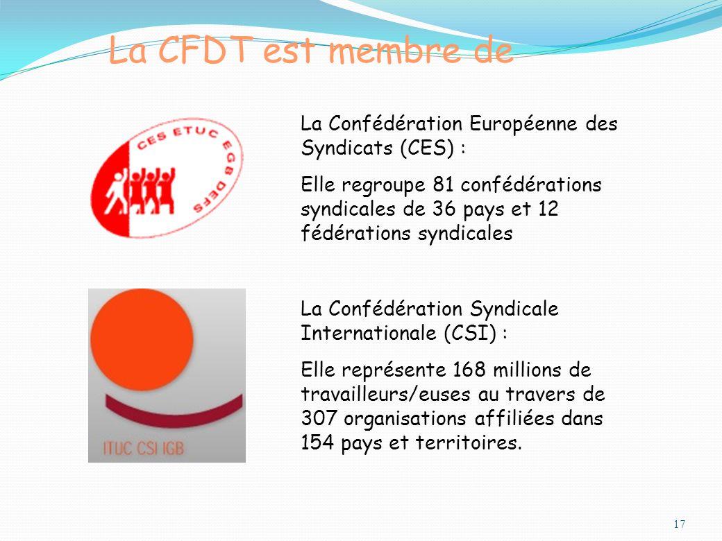 17 La CFDT est membre de La Confédération Européenne des Syndicats (CES) : Elle regroupe 81 confédérations syndicales de 36 pays et 12 fédérations syndicales La Confédération Syndicale Internationale (CSI) : Elle représente 168 millions de travailleurs/euses au travers de 307 organisations affiliées dans 154 pays et territoires.