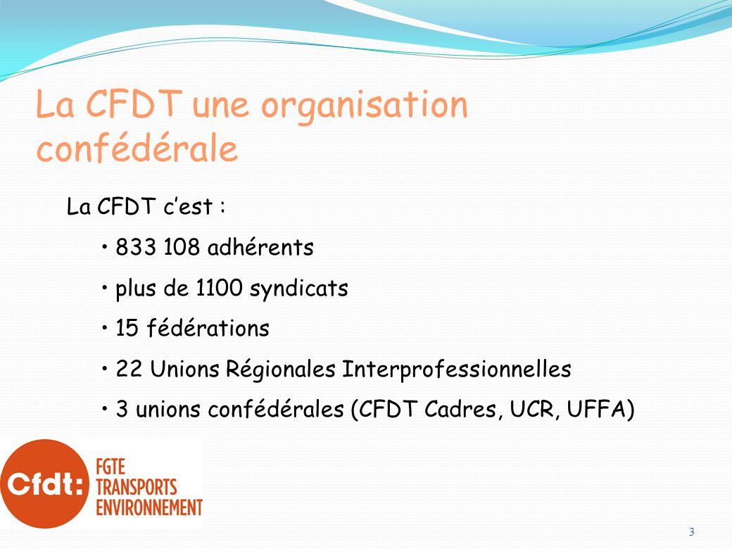 La CFDT une organisation confédérale 3 La CFDT cest : 833 108 adhérents plus de 1100 syndicats 15 fédérations 22 Unions Régionales Interprofessionnelles 3 unions confédérales (CFDT Cadres, UCR, UFFA)