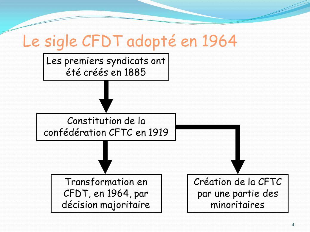 Le sigle CFDT adopté en 1964 4 Les premiers syndicats ont été créés en 1885 Constitution de la confédération CFTC en 1919 Transformation en CFDT, en 1