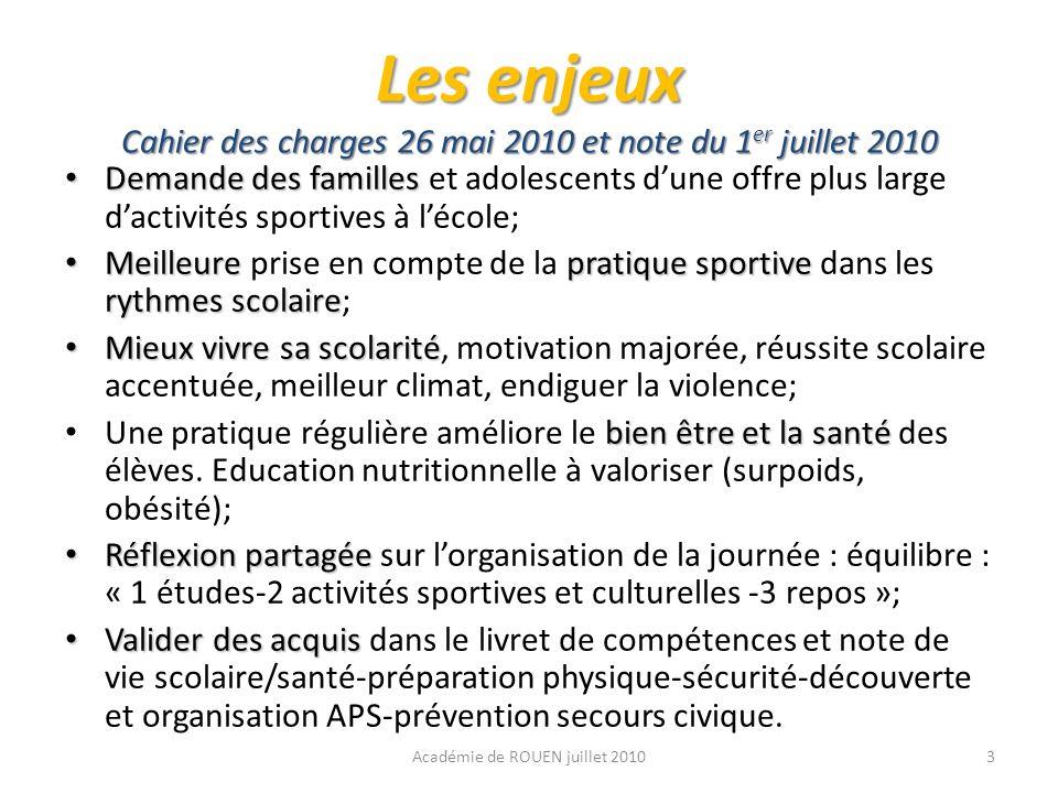 Les enjeux Cahier des charges 26 mai 2010 et note du 1 er juillet 2010 Demande des familles Demande des familles et adolescents dune offre plus large