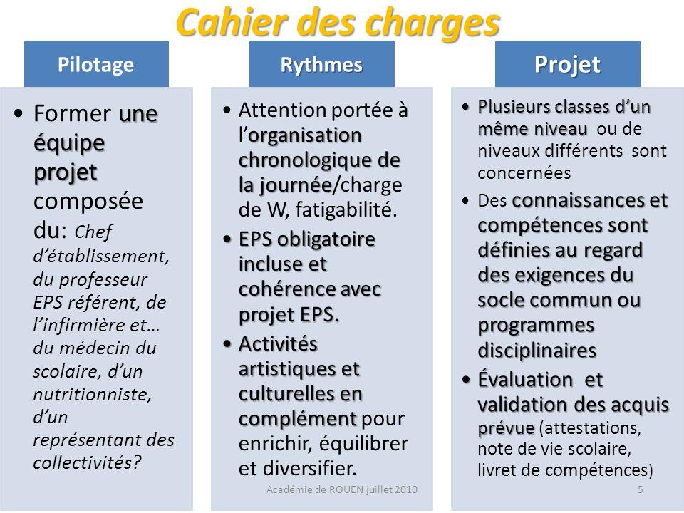 Cahier des charges Pilotage une équipe projetFormer une équipe projet composée du: Chef détablissement, du professeur EPS référent, de linfirmière et…