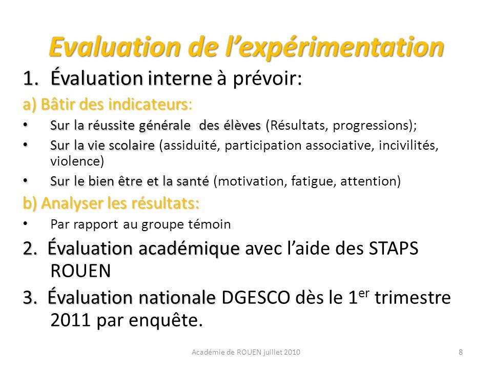 Evaluationde lexpérimentation Evaluation de lexpérimentation 1.Évaluation interne 1.Évaluation interne à prévoir: a) Bâtir des indicateurs a) Bâtir de
