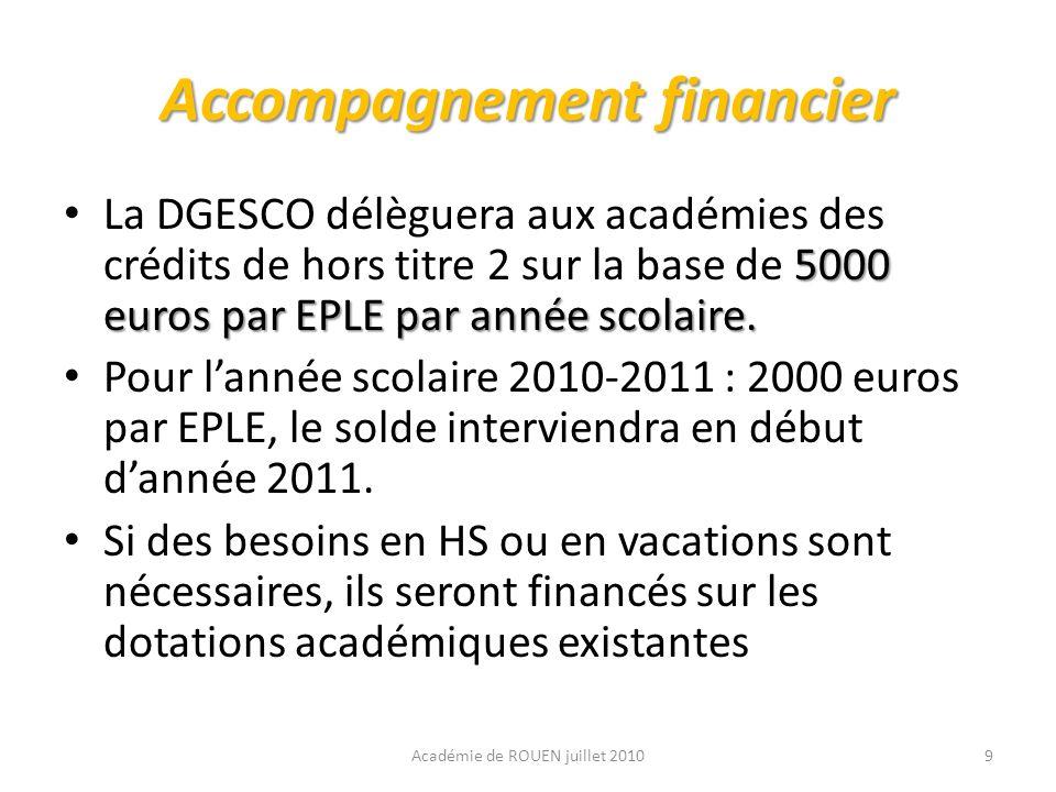 Accompagnement financier 5000 euros par EPLE par année scolaire. La DGESCO délèguera aux académies des crédits de hors titre 2 sur la base de 5000 eur