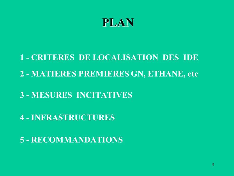 3 1 - CRITERES DE LOCALISATION DES IDE 2 - MATIERES PREMIERES GN, ETHANE, etc 3 - MESURES INCITATIVES 4 - INFRASTRUCTURES 5 - RECOMMANDATIONS PLAN