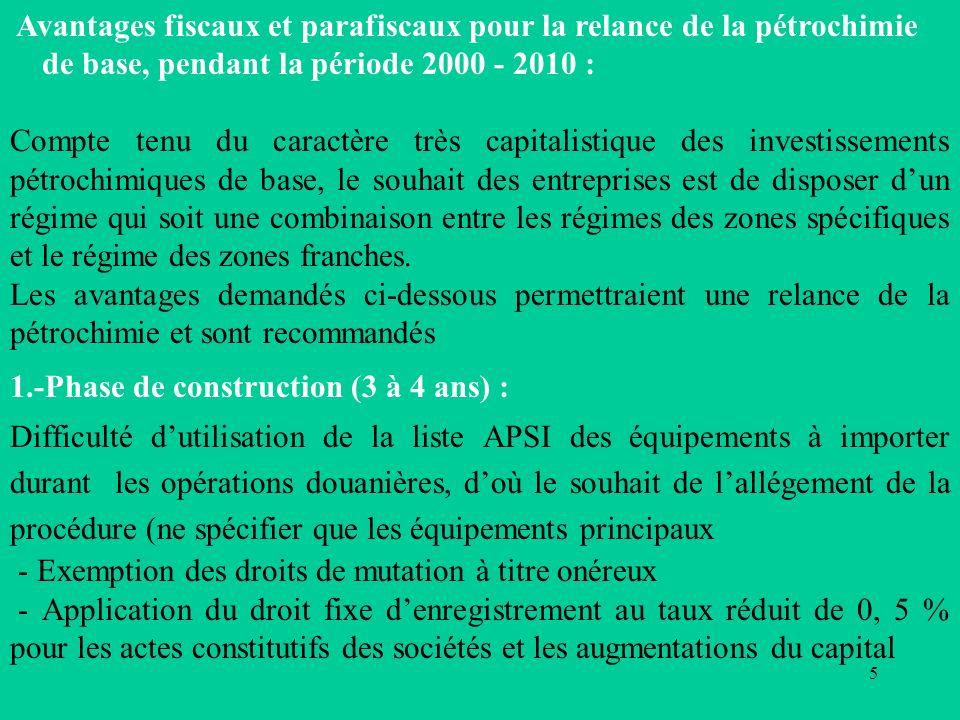 5 Avantages fiscaux et parafiscaux pour la relance de la pétrochimie de base, pendant la période 2000 - 2010 : Compte tenu du caractère très capitalis