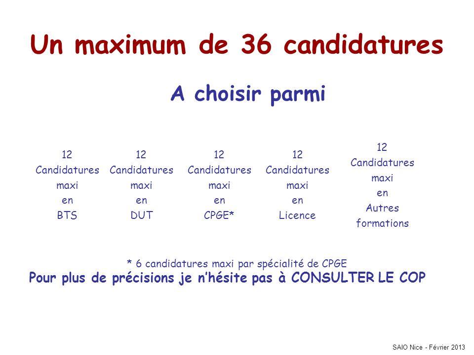 SAIO Nice - Février 2013 Un maximum de 36 candidatures A choisir parmi * 6 candidatures maxi par spécialité de CPGE Pour plus de précisions je nhésite