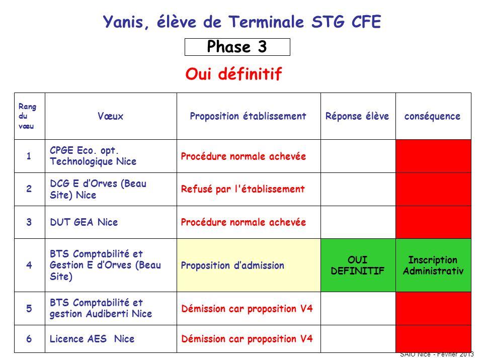 SAIO Nice - Février 2013 conséquenceRéponse élèveProposition établissementVœux Rang du vœu Démission car proposition V4Licence AES Nice6 Démission car