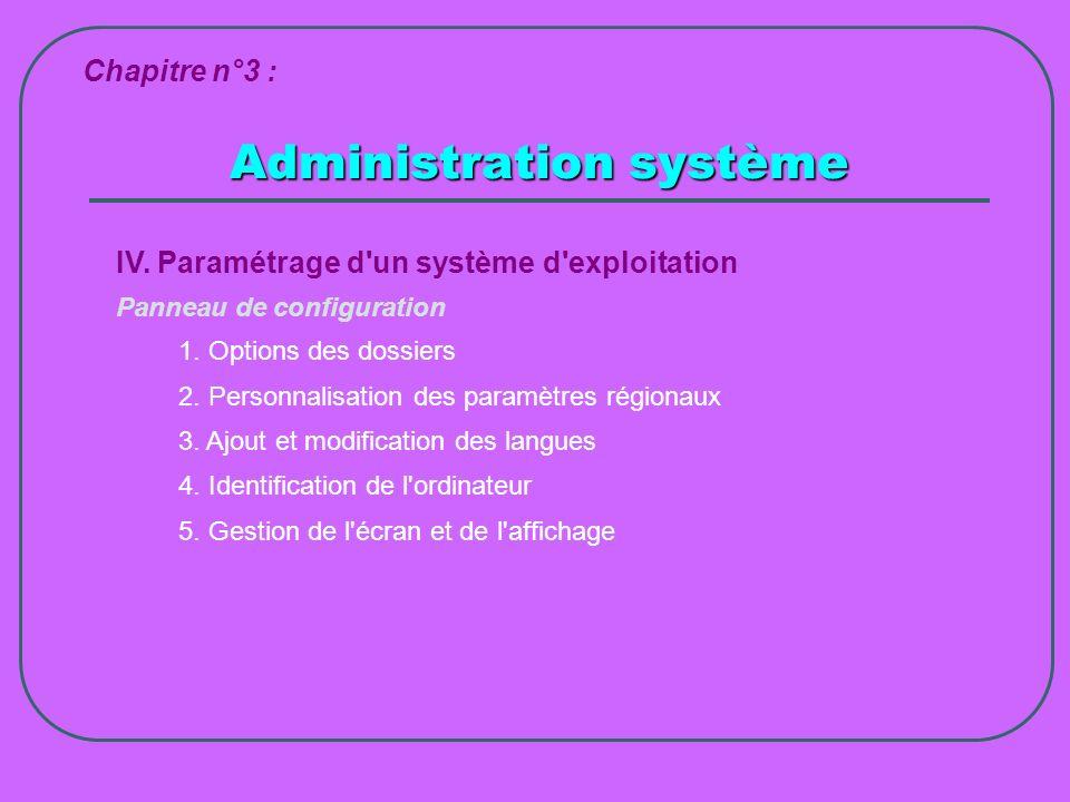 Administration système Chapitre n°3 : IV. Paramétrage d'un système d'exploitation Panneau de configuration 1. Options des dossiers 2. Personnalisation