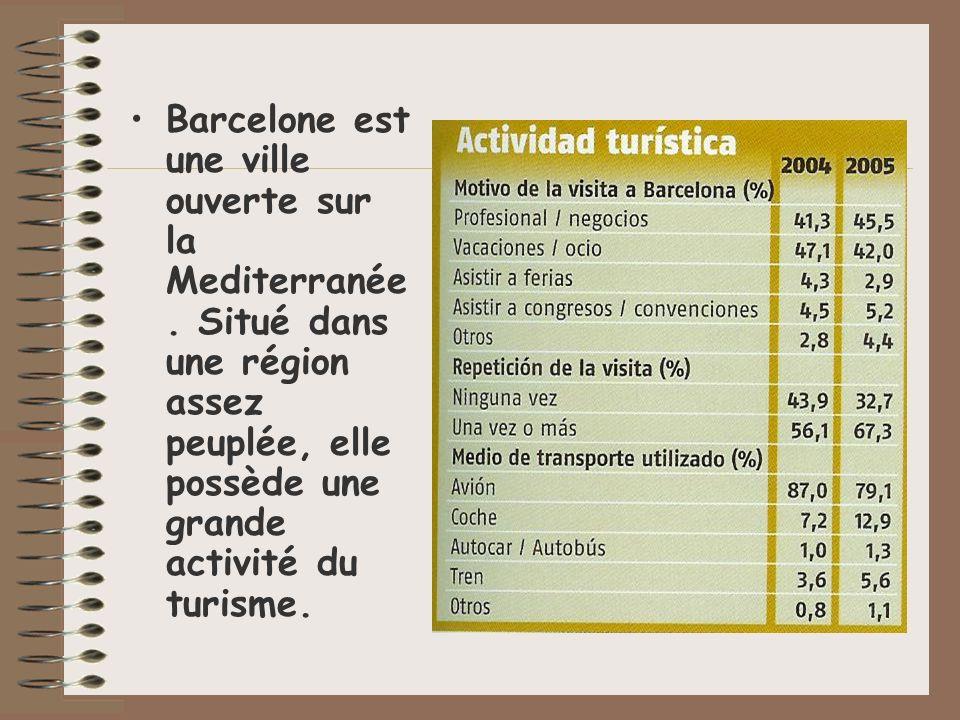 Barcelone est une ville ouverte sur la Mediterranée.
