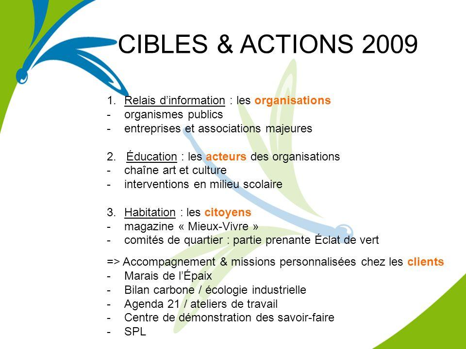 CIBLES & ACTIONS 2009 1.Relais dinformation : les organisations -organismes publics -entreprises et associations majeures 2.