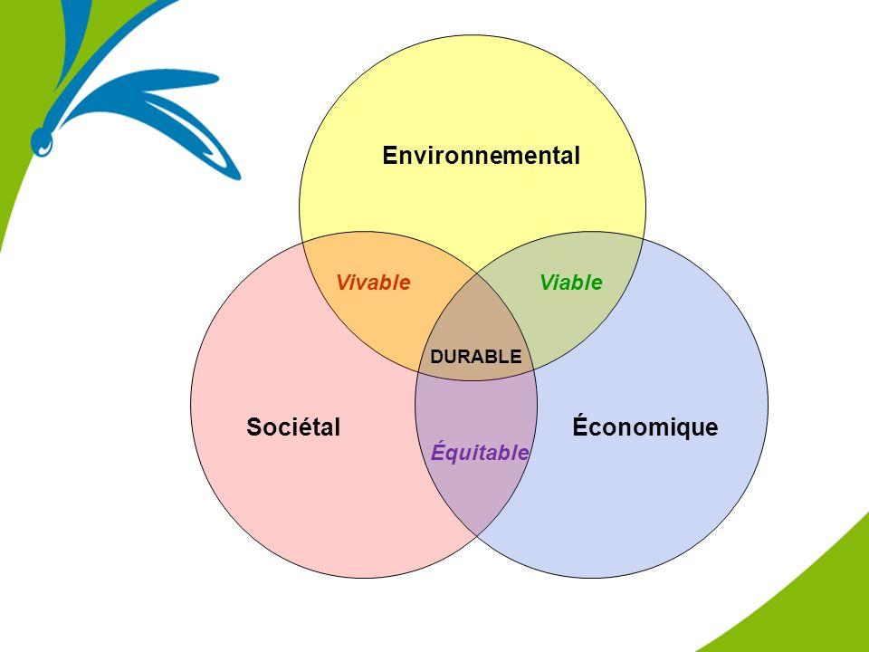 Environnemental Sociétal Vivable DURABLE Viable Équitable Économique
