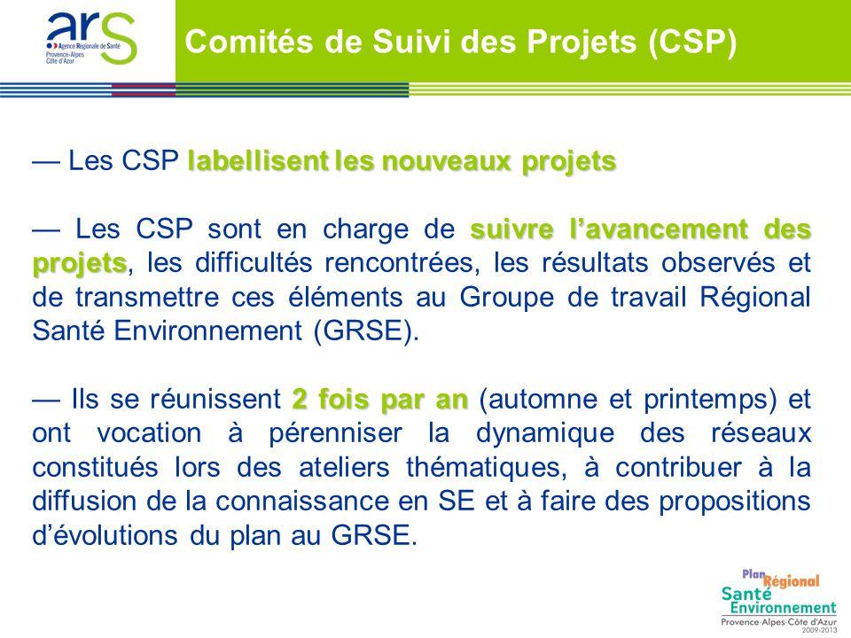 labellisent les nouveaux projets Les CSP labellisent les nouveaux projets suivre lavancement des projets Les CSP sont en charge de suivre lavancement des projets, les difficultés rencontrées, les résultats observés et de transmettre ces éléments au Groupe de travail Régional Santé Environnement (GRSE).