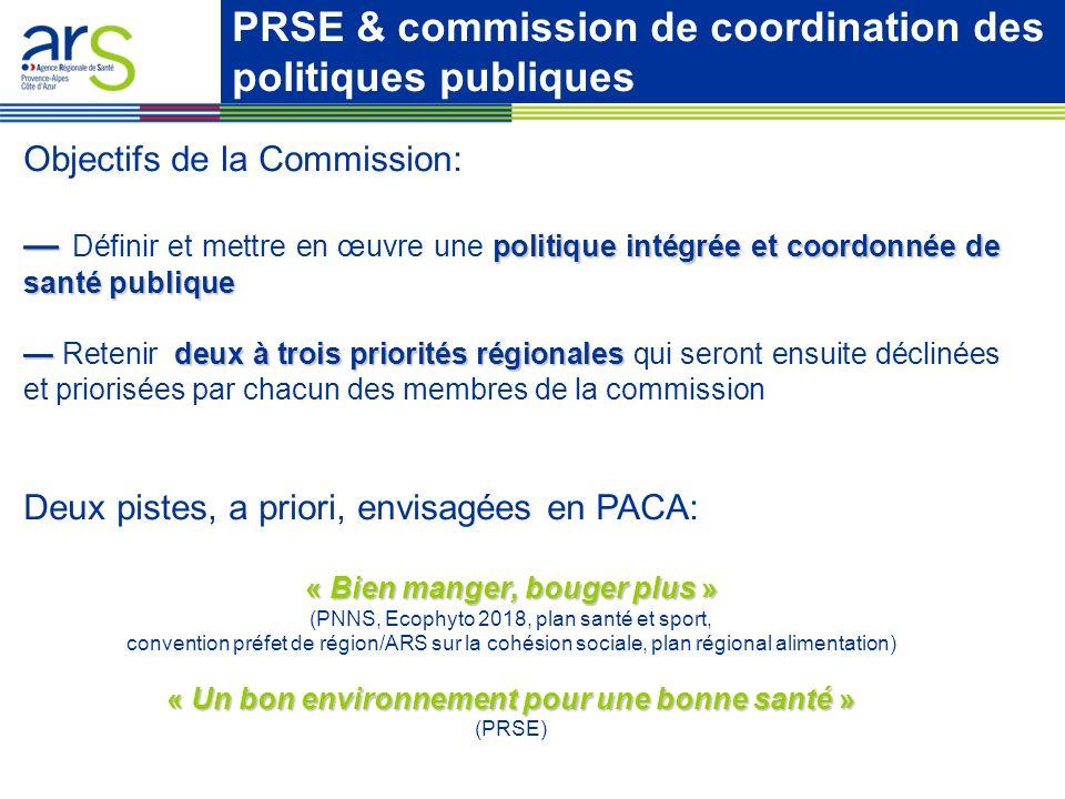 Objectifs de la Commission: politique intégrée et coordonnée de santé publique Définir et mettre en œuvre une politique intégrée et coordonnée de sant