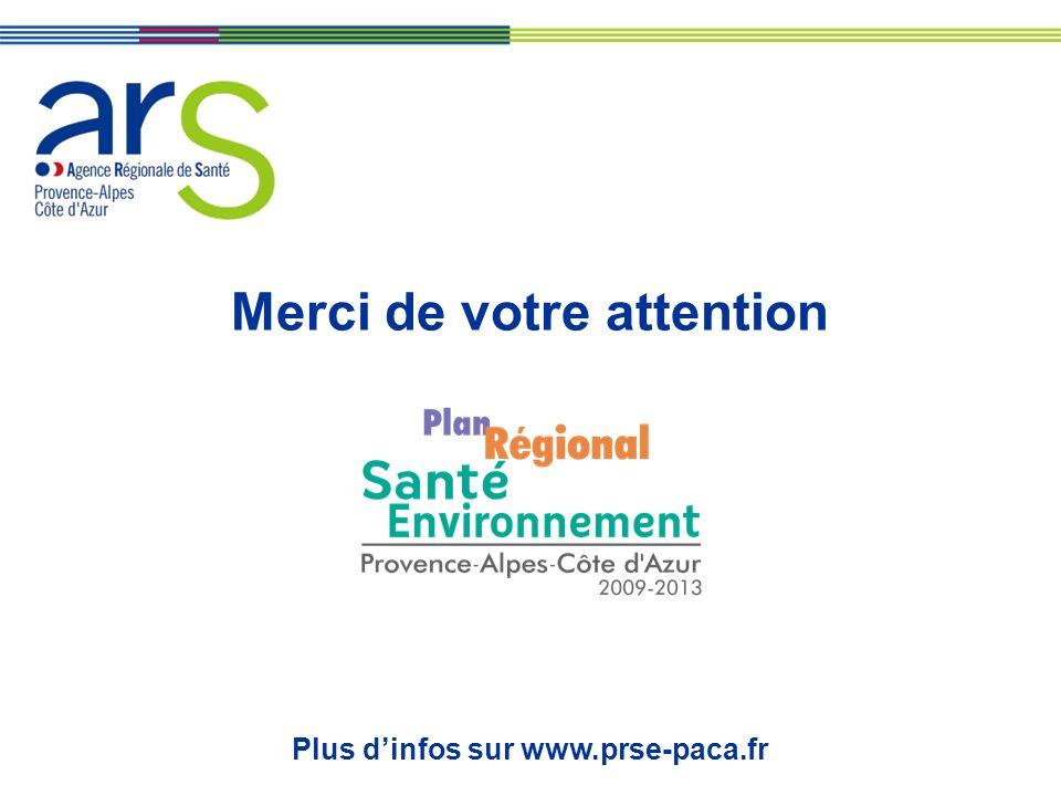 Merci de votre attention Plus dinfos sur www.prse-paca.fr