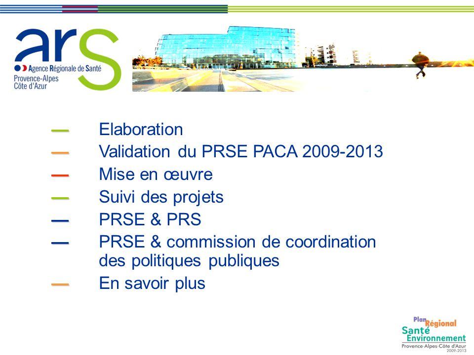 Elaboration Validation du PRSE PACA 2009-2013 Mise en œuvre Suivi des projets PRSE & PRS PRSE & commission de coordination des politiques publiques En