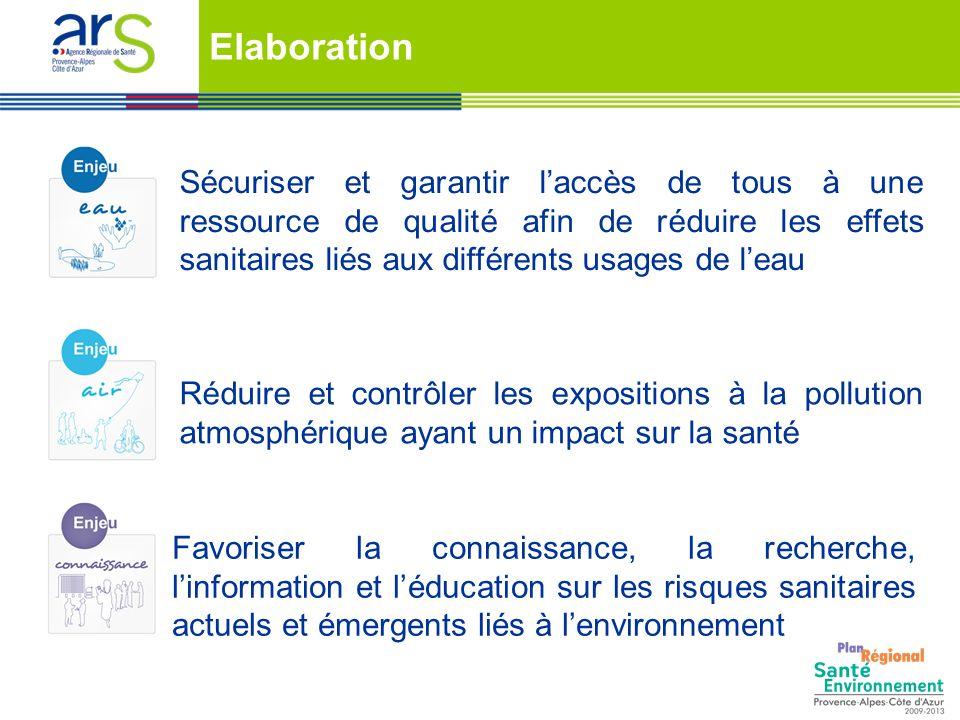Elaboration Sécuriser et garantir laccès de tous à une ressource de qualité afin de réduire les effets sanitaires liés aux différents usages de leau F
