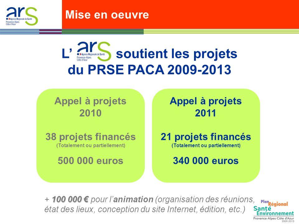 Mise en oeuvre L soutient les projets du PRSE PACA 2009-2013 Appel à projets 2010 38 projets financés (Totalement ou partiellement) 500 000 euros Appe